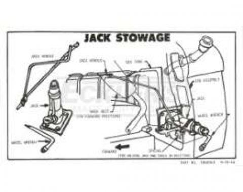 Chevy Or GMC Jacking Stowage Decal, 1955-1959